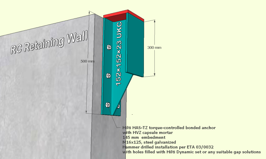 ukc-fixed-to-a-rc-wall